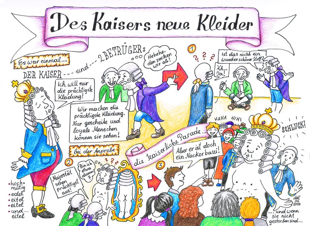 Eva Rudofsky: Des Kaisers neue Kleider