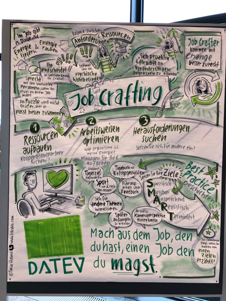 Graphic recording: job crafting